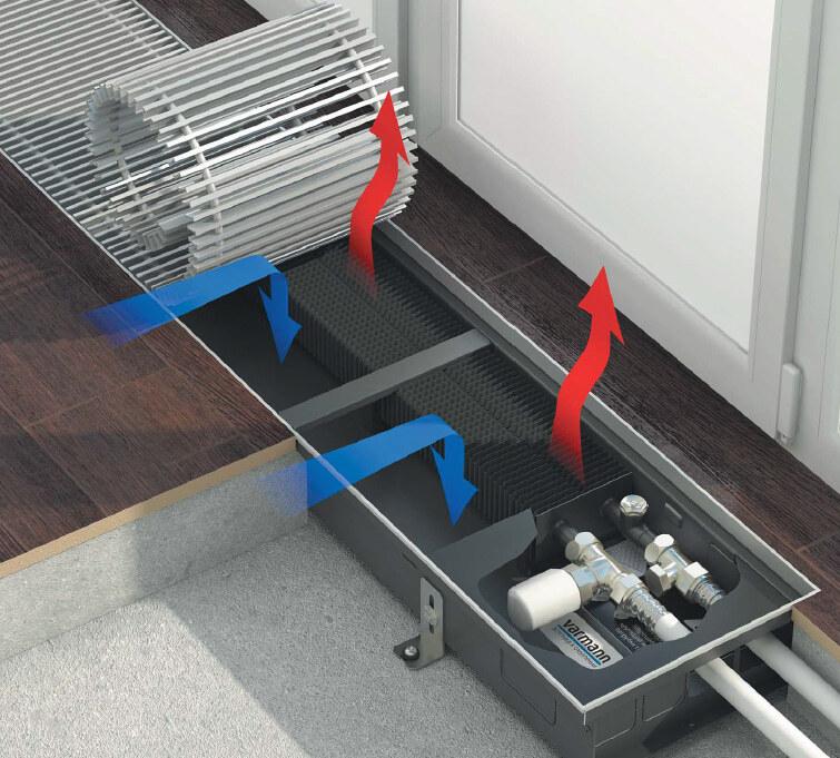 Ntherm VARMANN - встраиваемые в пол конвекторы без вентилятора
