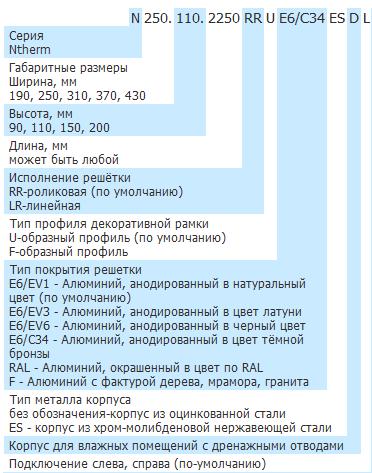 Формирование артикула конвекторов VARMANN NTHERM (без вентилятора)