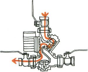 Первая фаза включения термосмесительного узла Laddomat 21