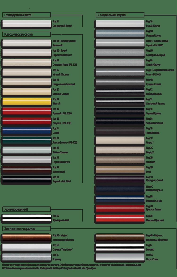Цветовая гамма  радиаторов IRSAP Tesi