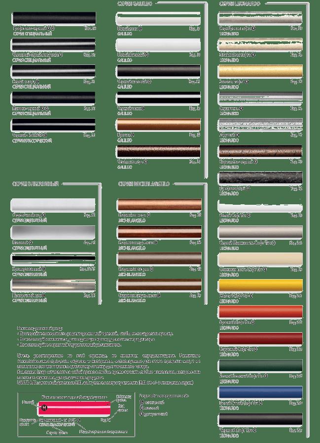 Таблица цветов IRSAP
