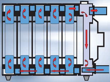 Чугунные отопительные котлы MK-2