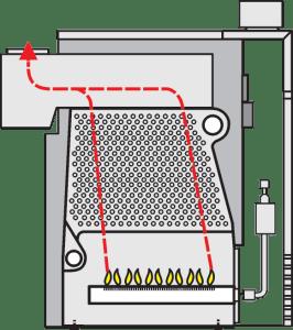 Газовый отопительный котел NG-31E/NG-31ED