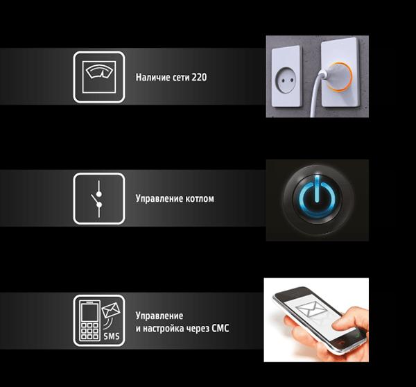 Чем управляет теплоинформатор TEPLOCOM GSM