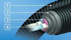 Конструкция теплоизоляционных труб Uponor Ecoflex