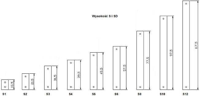 Цены на конвекторы REGULUS SOLLARIUS