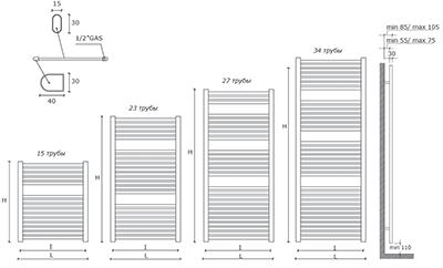 """Технические характеристики и цены полотенцесушители CALEIDO \""""OVAL\"""""""