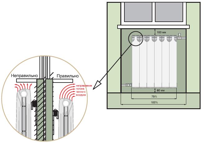 Для максимальной эффективности работы радиатора рекомендуется соблюдать следующие размеры: